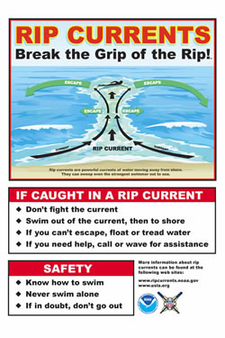 rip current safety sign